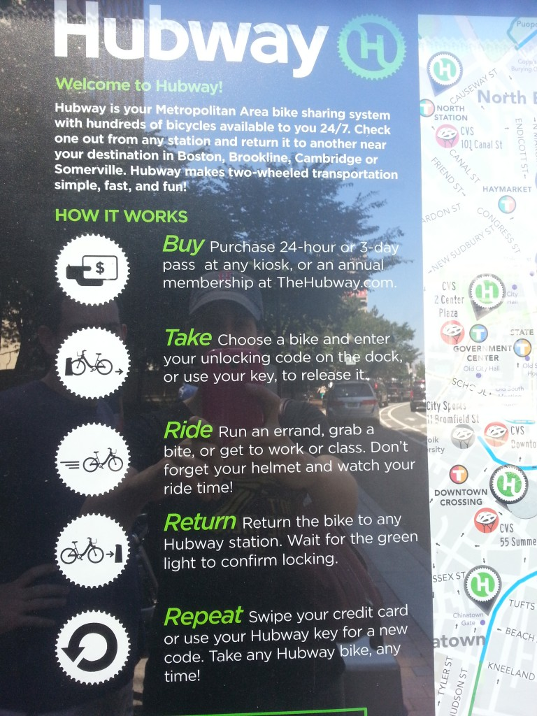 Hubway details - click to see larger picture, but explains the service